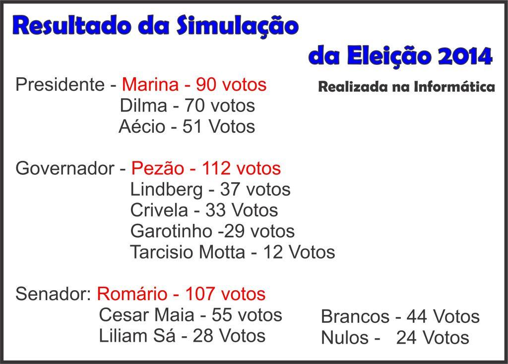 resultado eleição 2014